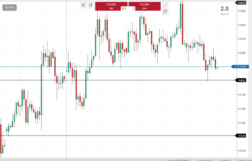 El euro inmutable ante una declaración de independencia fallida
