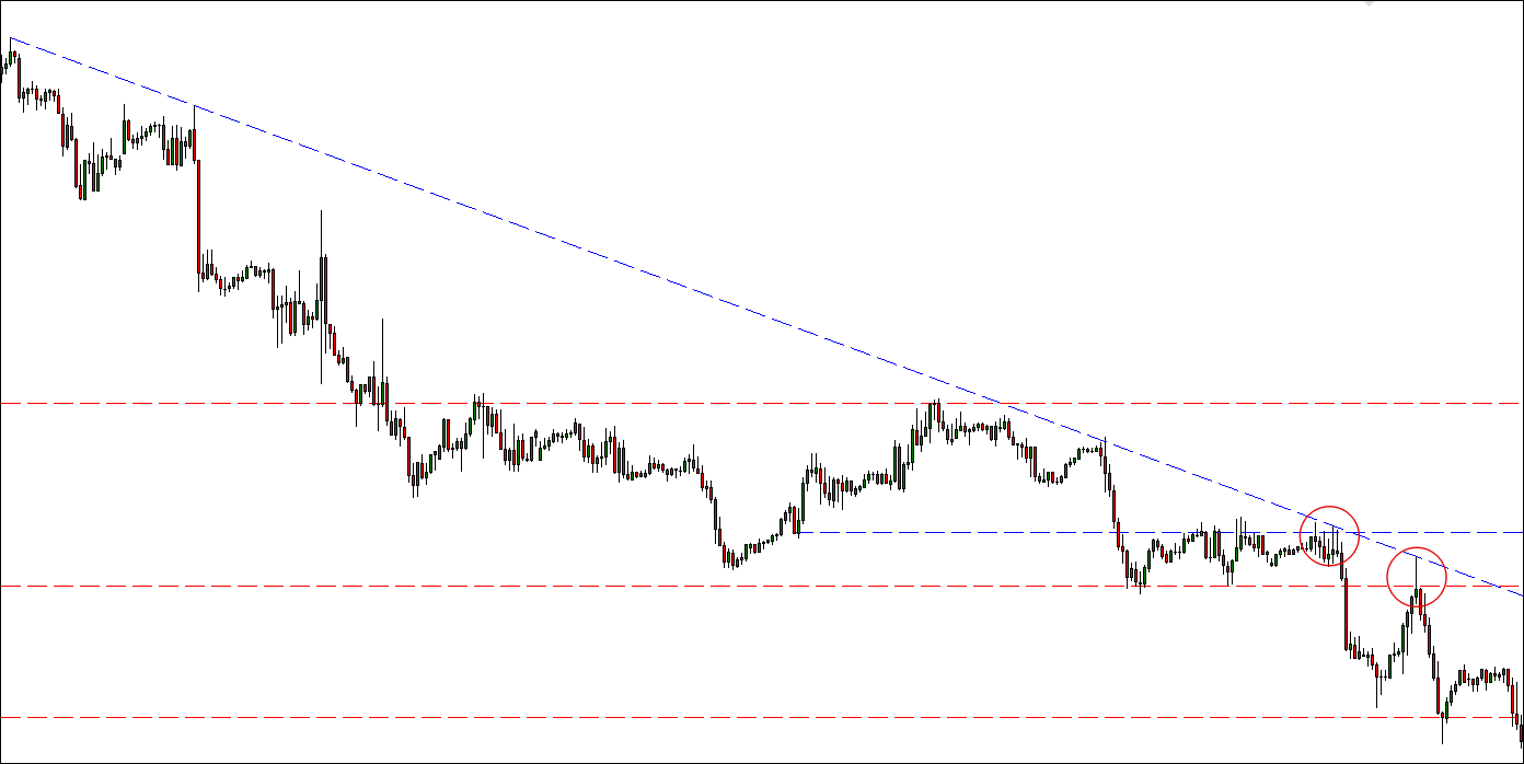 Teoría de las Cajas en Trading 4