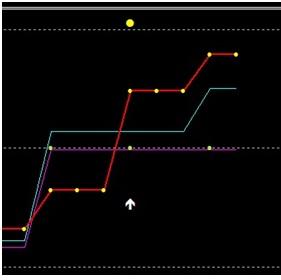 Estrategia Binary Buzz Killing - Opciones Binarias 2