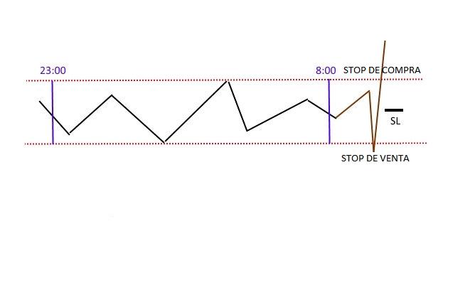 Un Ejemplo de una Estrategia Simple de Trading 2