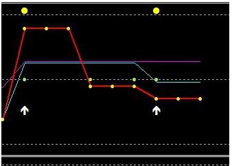 Estrategia Binary Buzz Killing - Opciones Binarias 4