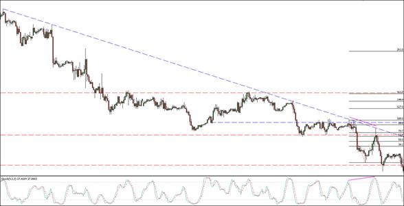 Teoría de las Cajas en Trading 6