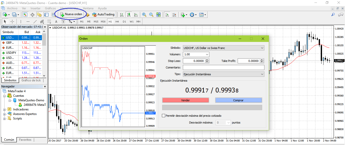 MetaTrader 4 tutorial 7