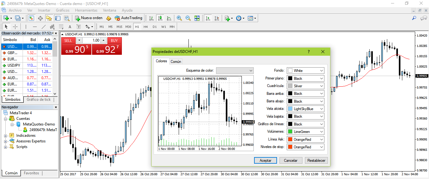 MetaTrader 4 tutorial 9