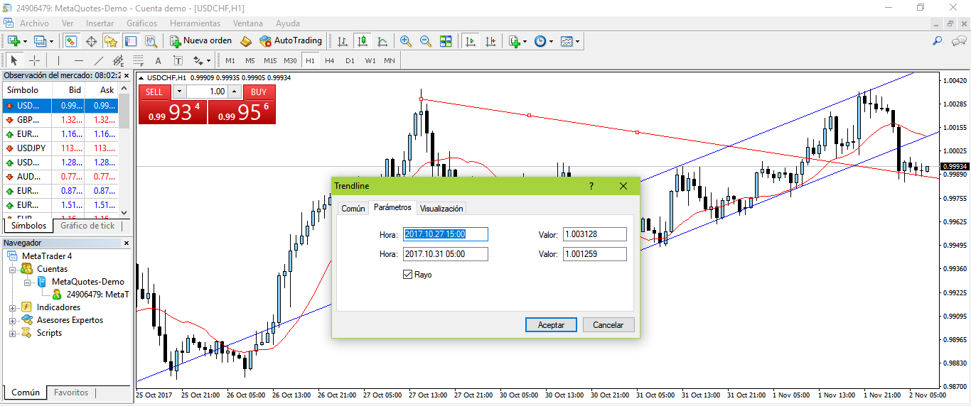 MetaTrader 4 tutorial 11