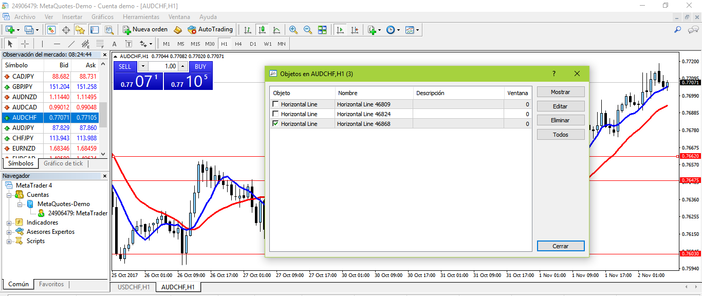 MetaTrader 4 tutorial 12