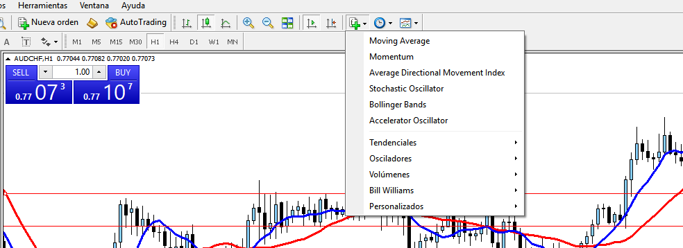 MetaTrader 4 tutorial 13